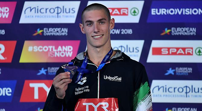 LEN European Aquatics Championships 2018